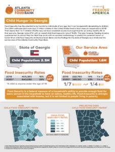 Food insecurity has the potential to be harmful to individuals of any age, but it can be especially devastating to children. The USDA estimates that more than 11 million children in the United States lived in food-insecure households in 2018.1 That means that 1 in 7 children (15.2%) may not have consistent access to enough food for an active, healthy life.